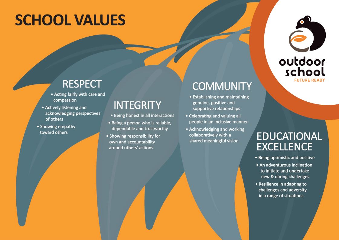 OutdoorSchoolValues